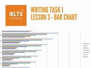 3 Bar Chart