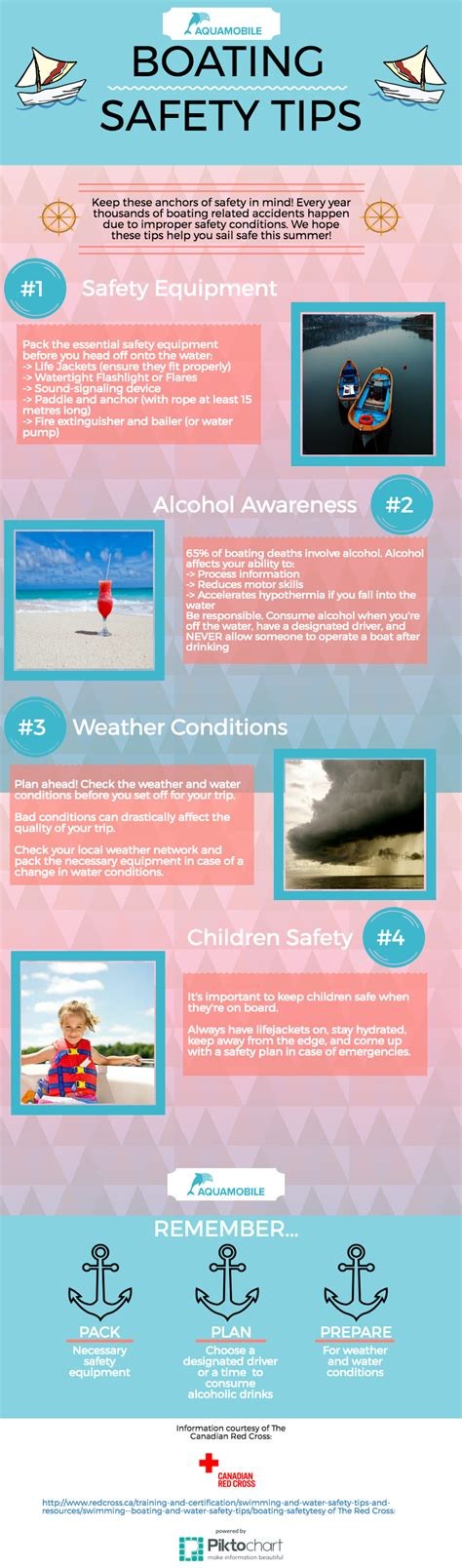 Sail Safe This Summer Boat Safety Tips Infographic