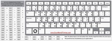 nepali keyboard layout keyboard layout   hindi