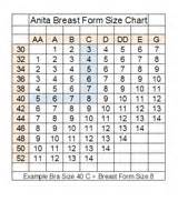 abc breast forms size chart size charts