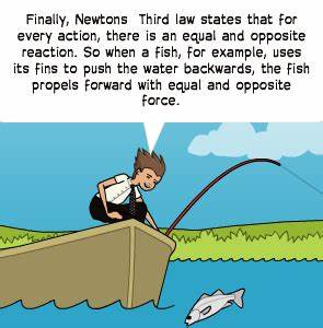 Newtons 3 Laws of Motion by Troony | Pixton #Comics