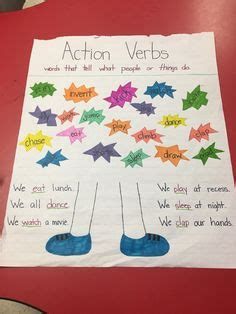 verb chart images verb chart kindergarten