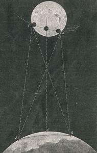 vintage astronomy print - Venus transit / Sacred Geometry