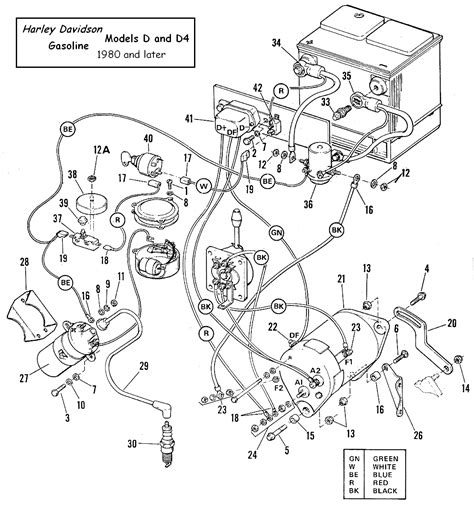 yamaha g1 gas golf cart wiring diagram wiring diagram