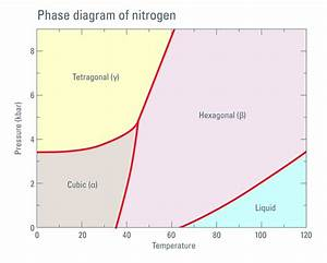 Thermodynamic Considerations Regarding The Ln2 In A High