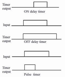 Plc Timer Programming Examples   Ton  Tof  Tp And Tonr