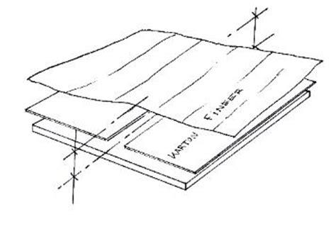 hoe voorkom je dat je vloerkleed schuift fineer fineren tips voor verwerken fineer fineerles