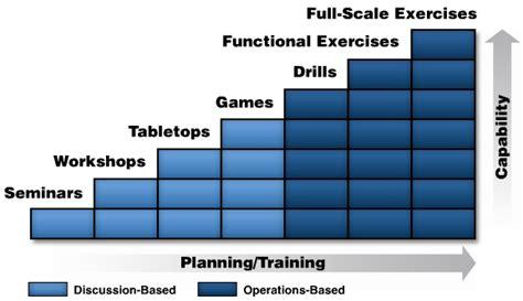 hseep templates course summary