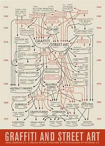 207 Best Images About Mind Maps On Pinterest
