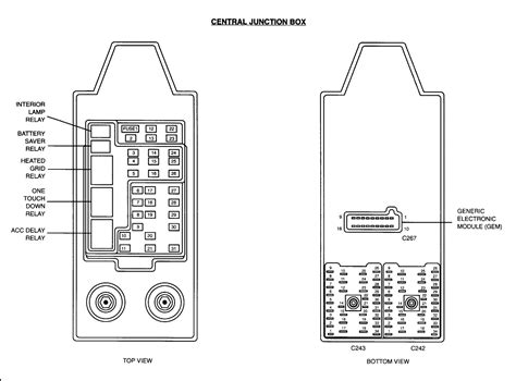 2003 Ford Expedition Fuse Box Diagram 5 4l by Fuse Box Diagram For 2001 Ford Expedition
