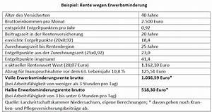 Gesetzliche Rente Berechnen : erwerbsminderungsrente zum leben zu wenig finanznachrichten auf cash online ~ Themetempest.com Abrechnung