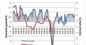 Economics Essays  Liquidity Trap Explained
