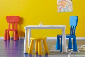 Ikea Mammut Stuhl : kids 39 tables chairs ikea ~ Watch28wear.com Haus und Dekorationen