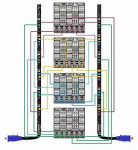 48 Way Switched Pdu With Iec C13 Sockets