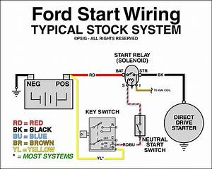 Starter Wiring Diagram Ford