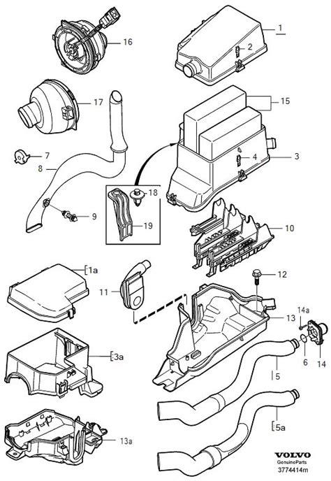 1994 volvo 940 fuse diagram imageresizertool com