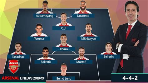 The potential 2018/19 Arsenal XI that could win the Premier League