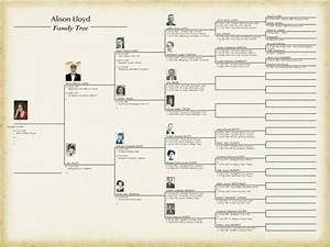 joeselicul free blank family tree template With family history charts templates