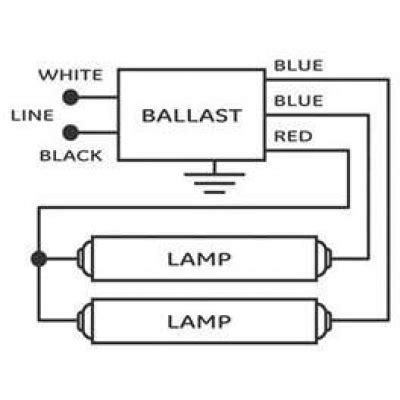 Electrical Wiring Diagram Connecting 2 2 L Fluorescent Light how to replace fluorescent light ballast