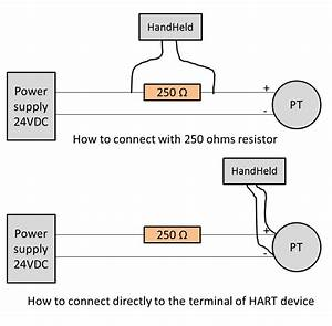 How To Connect A Hart Communicator To A Pressure