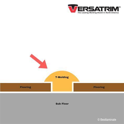 """Versatrim T Moldings for Laminate Flooring (94"""" x 1 19/32"""