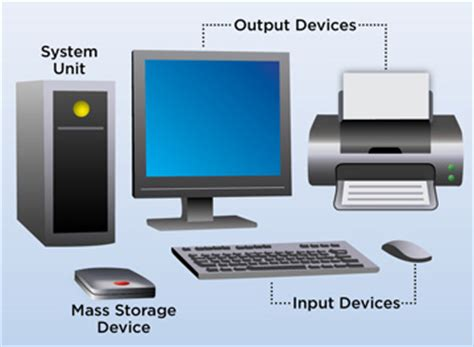 Main Parts Computer System News Politics