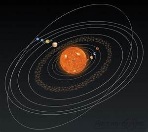 Solar System Planet Orbits - Bing images