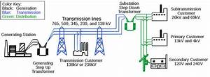 Eli  Energy  Support Materials  Electricity Generation