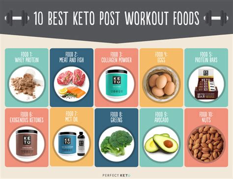 top  keto post workout foods    build muscle