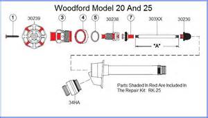 Woodford Faucet Model 14 by Woodford Model 20 Repair Parts