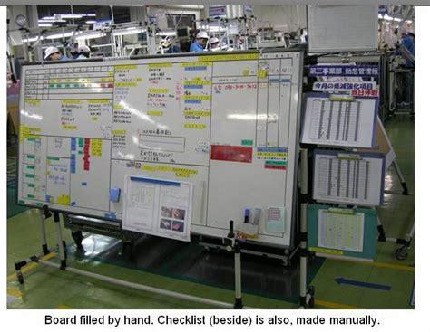 toyota motor corporation visual management lean