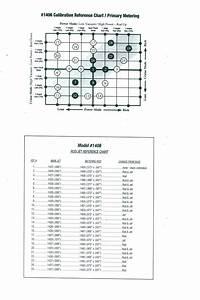 1405 Edelbrock Wiring Diagram