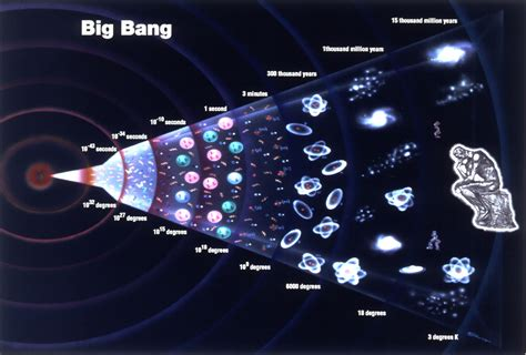 Big Bang Theory Evolution Our Universe Today