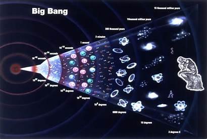 Bang Before Universe Bigbang Theory Science Space