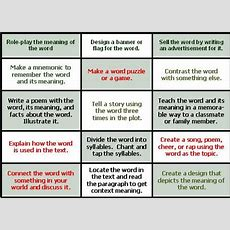 Frontloading Vocabulary In Core Content Classes Instructional Strategies  W&m School Of Education