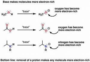 Acid Base Reactions: What's the Point? — Master Organic ...
