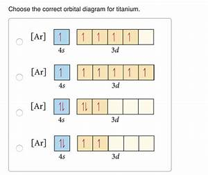 Solved  Which Set Of Four Quantum Numbers Corresponds To A