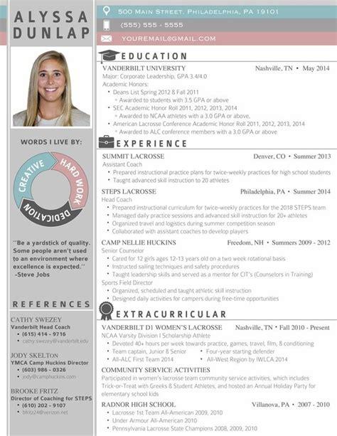 elevated resumes career development resume