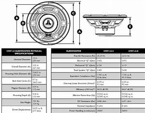 B U0026o Subwoofer Upgrade Install Guide - Page 2