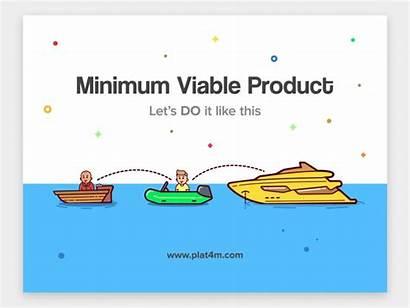 Viable Minimum Mvp Agile Dribbble Understand Few