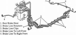 Image Result For Change Brake Lines Buick Lesabre 1992