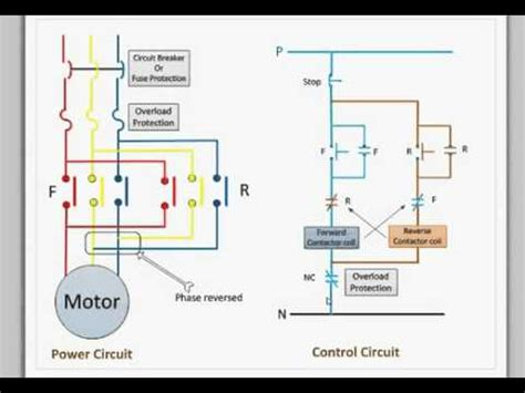 circuit for forward and motor