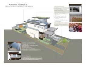 green homes designs sustainable home design in vancouver idesignarch interior design architecture interior