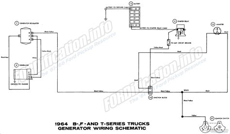 ford truck   wiring diagram automotive wiring