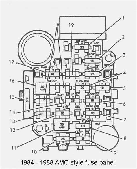 jeep tj rubicon fuse box electrical symbols diagram