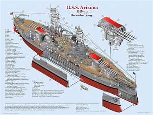 Diagram Of Uss Arizona As She Appeared In December 1941