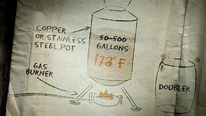 How A Moonshine Still Works