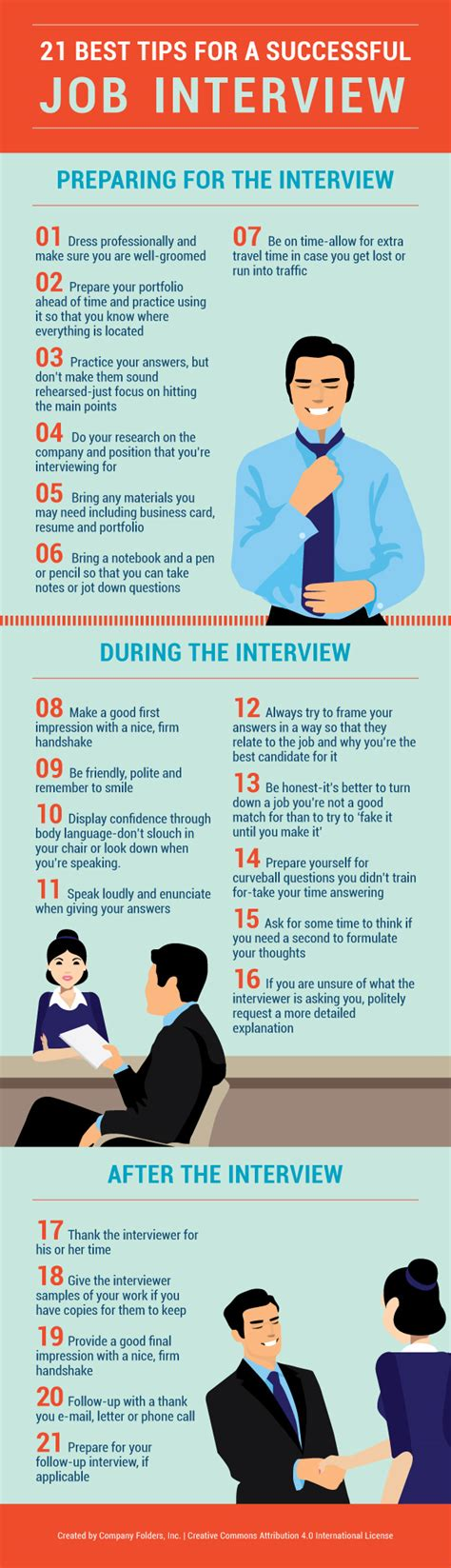 interview success 21 best tips for a successful job interview infographic