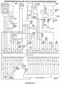 1995 Chevy Silverado Wiring Diagram