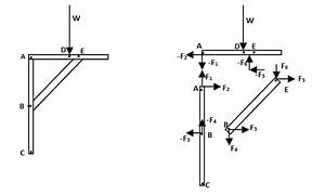 Analysis Of Structures - Trusses  Method Of Joints And Sections